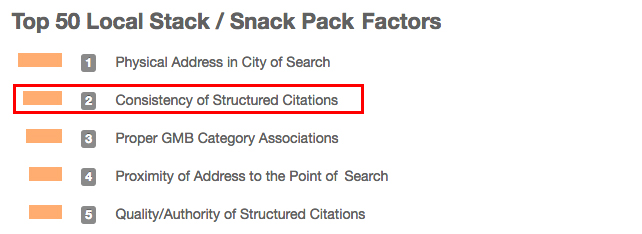 Citation-Accuracy-and-Quality